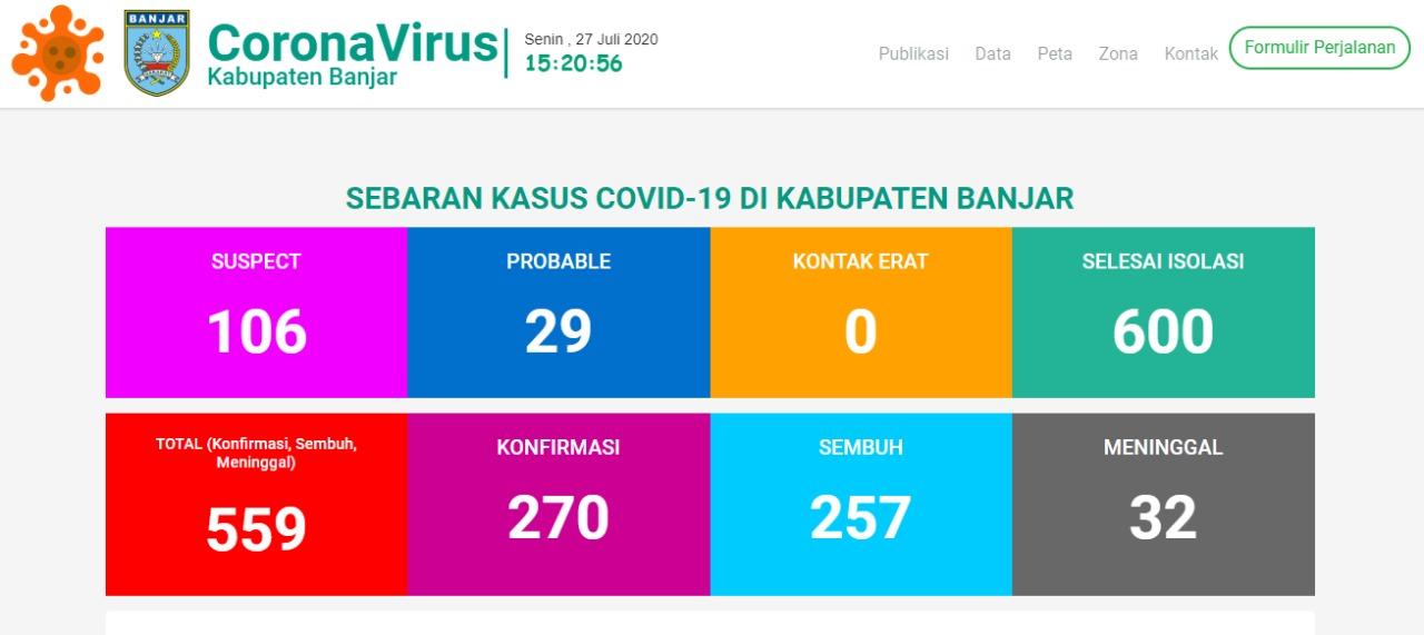 GTPP Covid-19 Banjar Konfirmasi Kepala Dinas TPH Banjar Meninggal Positif Corona 5